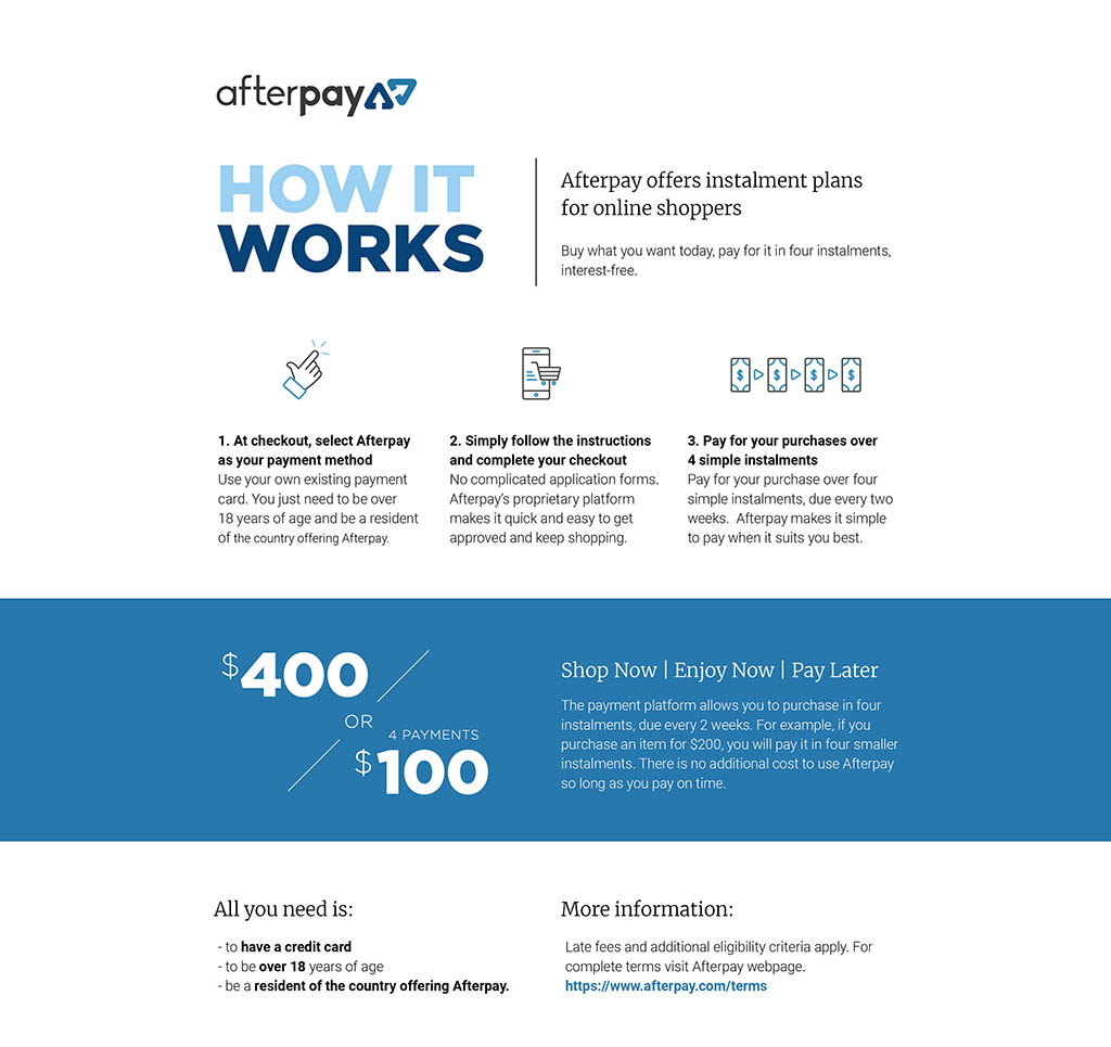 Afterpay - how it works - shop now, pay later